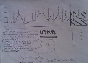 UMTB 2012 final route